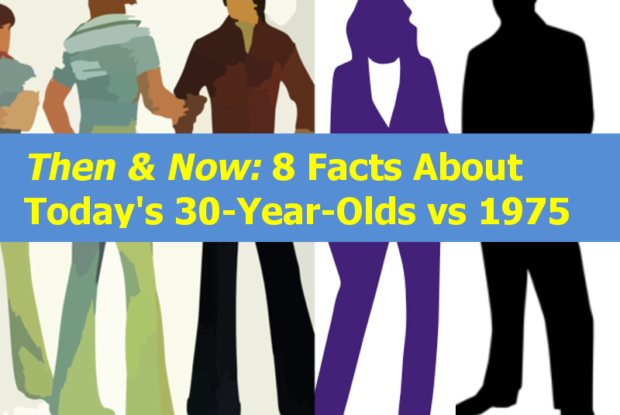 30 Year Olds Today vs 1975 - US Census Data